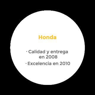 Icono-Honda